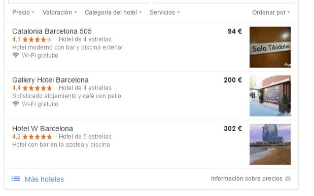 Google Hoteles